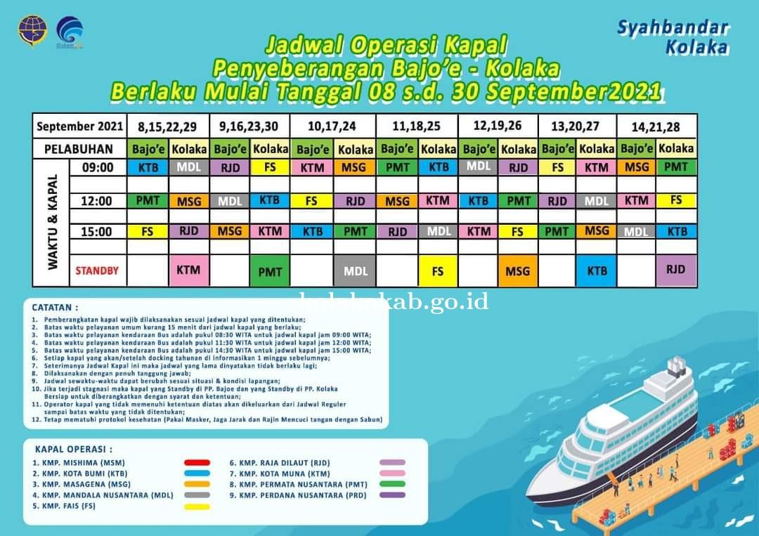 Jadwal Operasi Kapal Penyebrangan Bajoe - Kolaka Berlaku Mulai Tanggal 8 September s/d 31 September